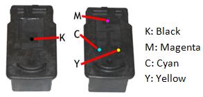 How To Refill Canon PG30 PG40 PG50 PG210 PG240 CL241 PG243